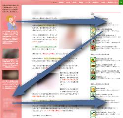 広告を設置する際に効果的なサイトのレイアウト