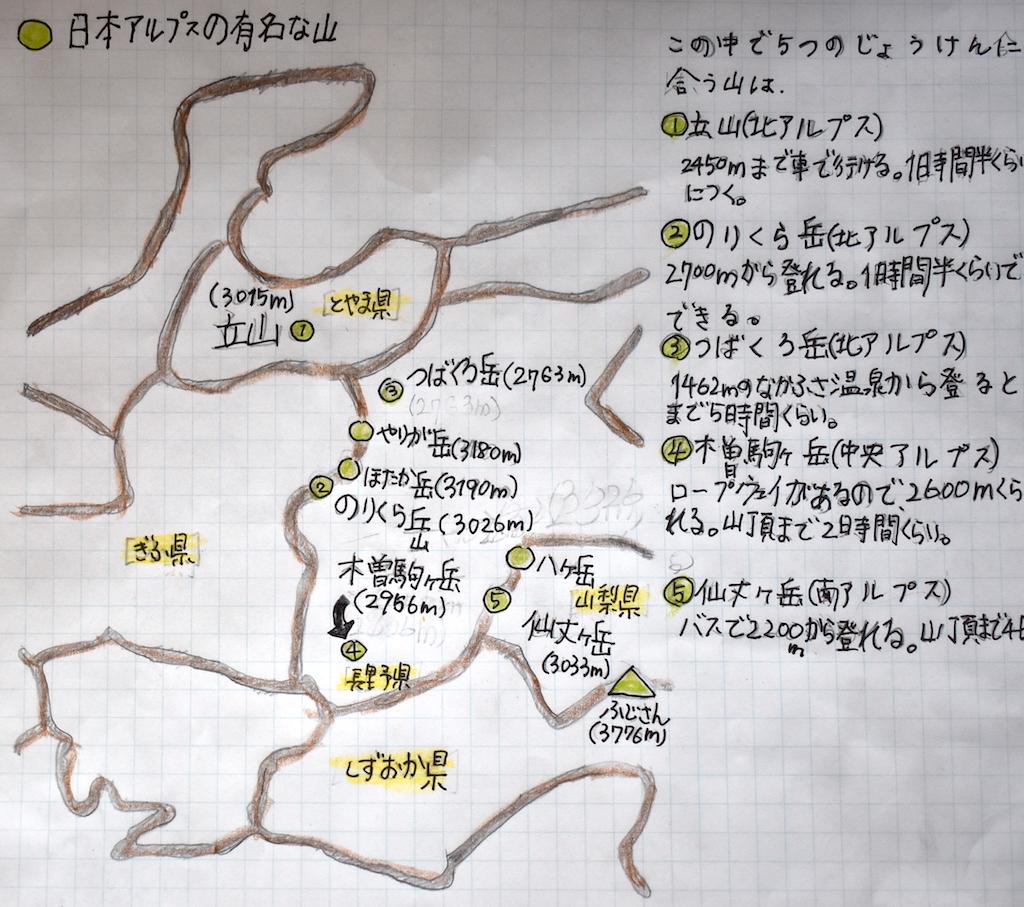 日本アルプスの有名な山